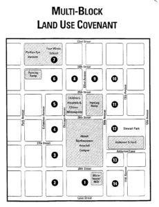 MULTI-BLOCK LAND USE COVENANT Between Phillips Neighborhood and  Neighborhood Health Related Organizations