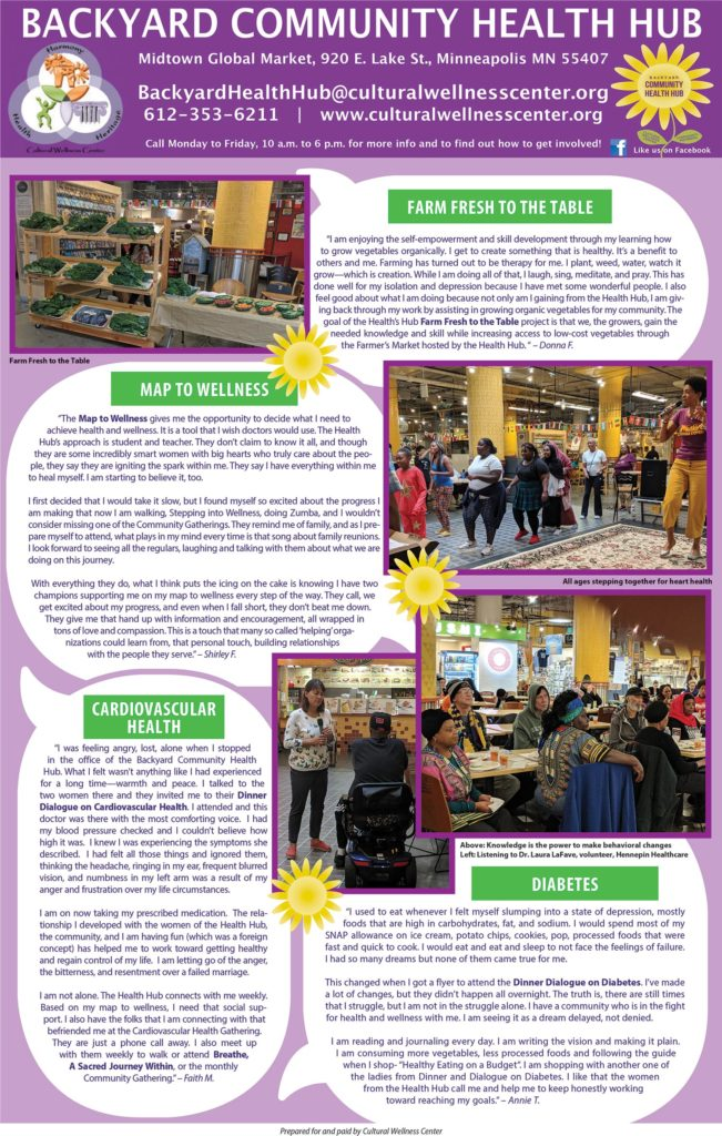November Backyard Community Health Hub