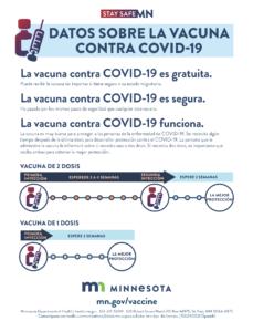 Vaccination Facts, Datos Sobre La Vacuna, Xaqiiqooyinka Tallaalka